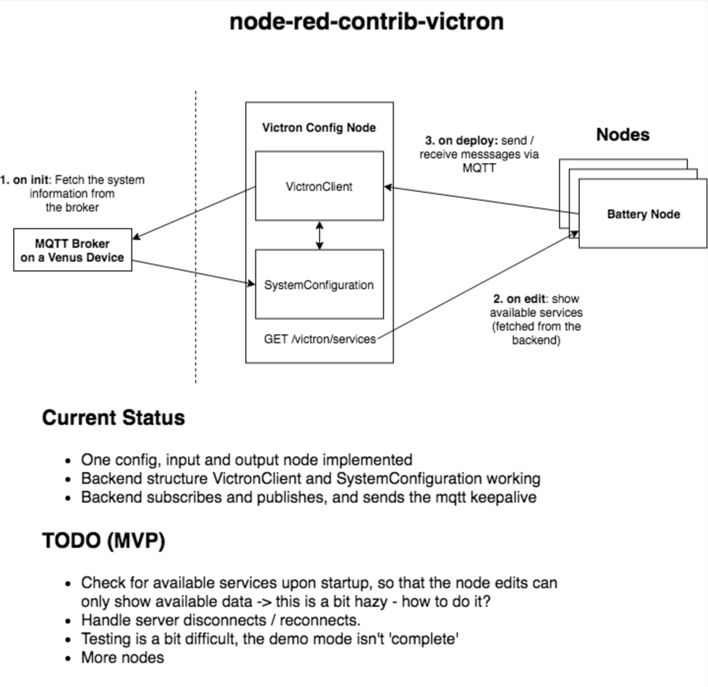 add node-red · Issue #378 · victronenergy/venus · GitHub