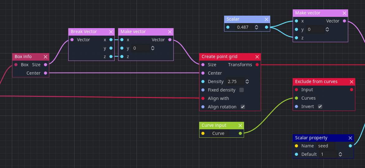 concept_graph_0 2