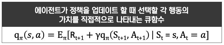 [그림 11] 큐함수 수식