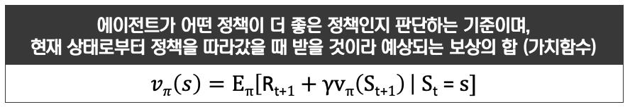 [그림 10] 벨만 기대 방정식