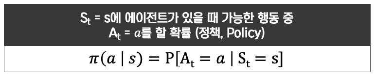 [그림 7] S_t=s에 에이전트가 있을 때 가능한 행동 중 A_t=a를 할 확률 (정책) 수식