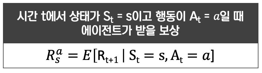 [그림 5] 시간 t에서 상태가 S_t=s이고 행동이 A_t=a일 때 에이전트가 받을 보상 (보상함수) 수식