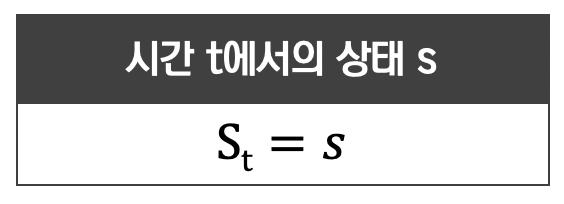 [그림 3-1] 시간 t에서의 상태