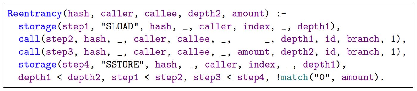 리스트 2. 재진입 공격 탐지를 위한 Datalog Query