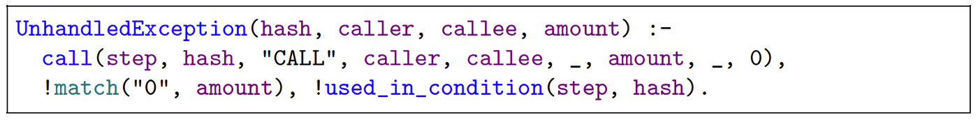 리스트 6. 처리되지 않은 예외사항 탐지를 위한 Datalog Query