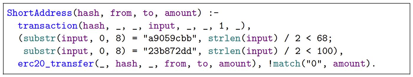 리스트 7. 짧은 주소 공격 탐지를 위한 Datalog Query
