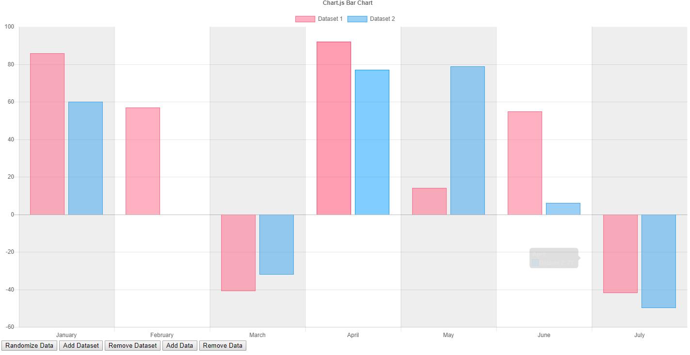 GitHub - datavisyn/chartjs-plugin-barchart-background: Chart js
