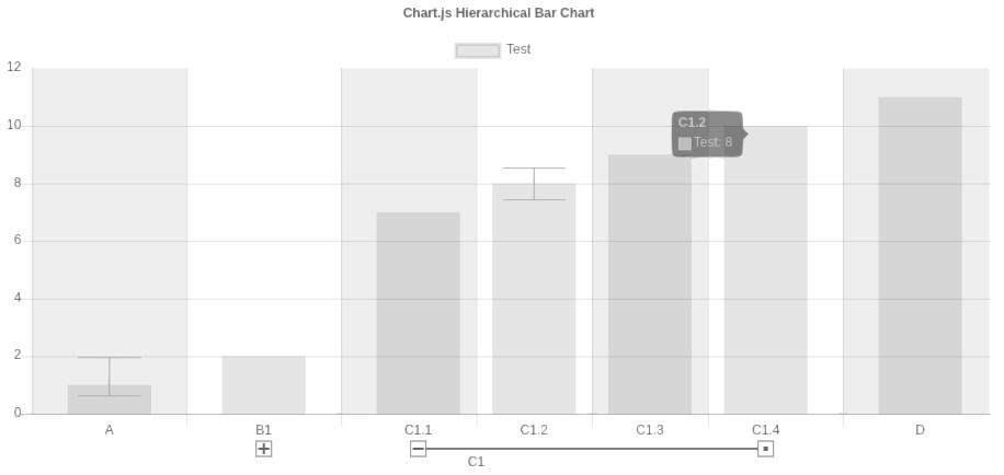 GitHub - datavisyn/chartjs-plugin-error-bars: Error Bars