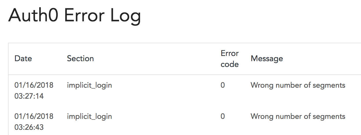 SSO login failing when not using implicit flow · Issue #363