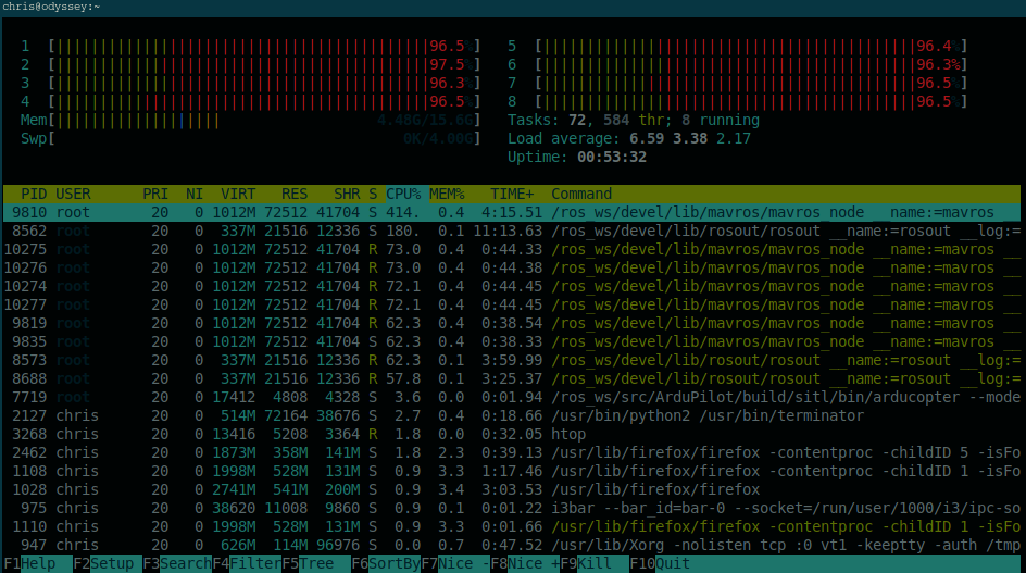 Excessive CPU load (~100% over 8 threads) for APM + MAVROS