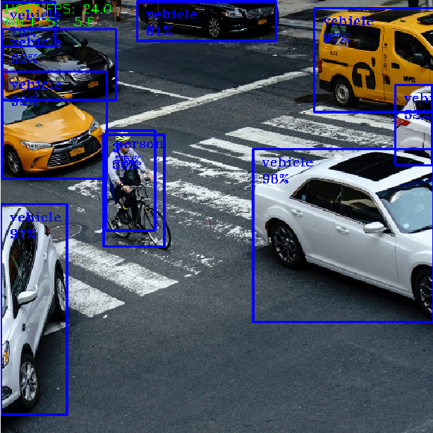 person-vehicle-bike-detection-crossroad-1016