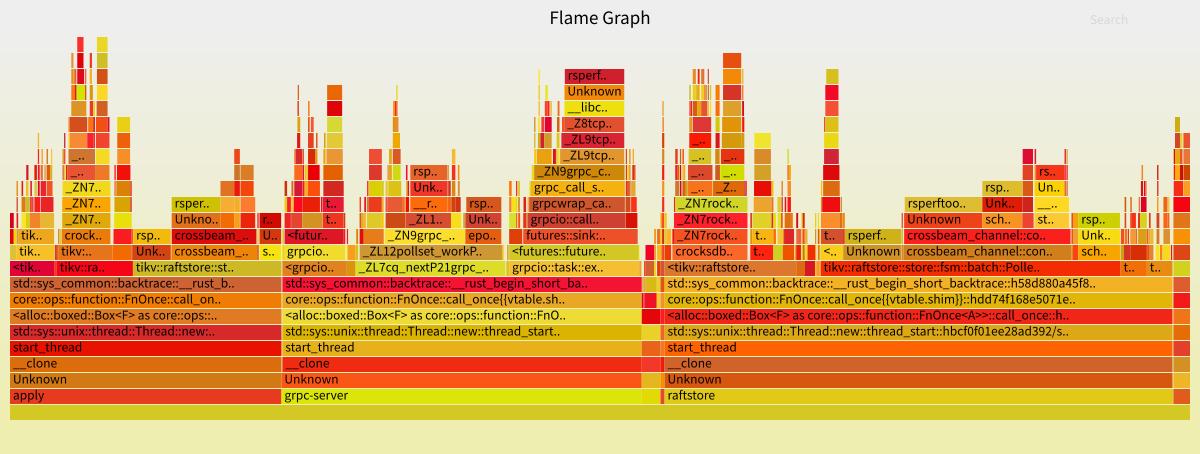 flamegraph