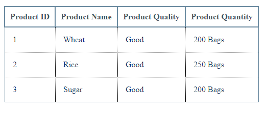 i want create table like this using data table or table in