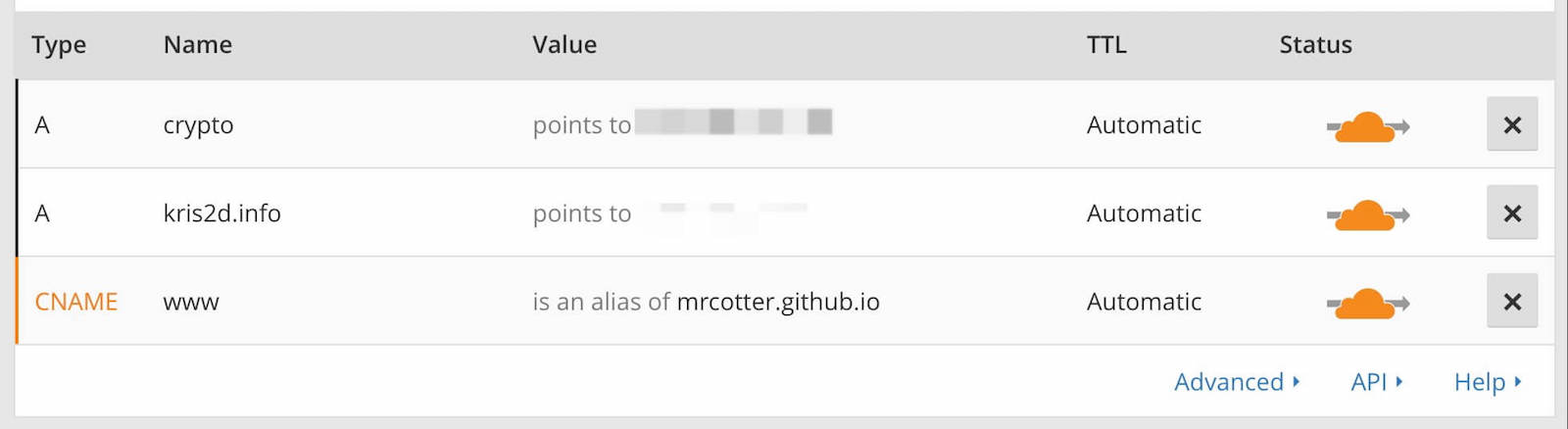 https-cloudflare-dns