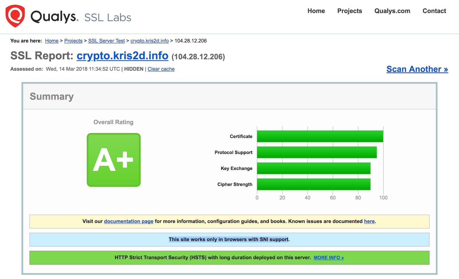 https-server-test