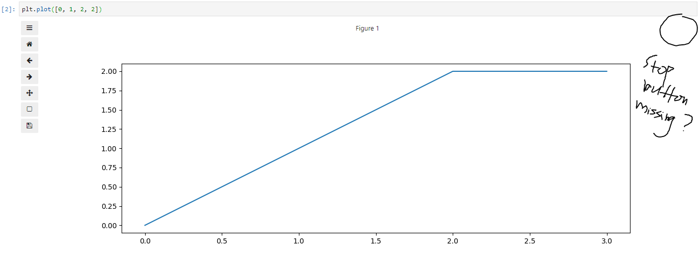 Figure is stretched to window size · Issue #117 · matplotlib
