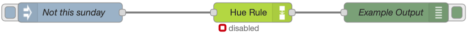 Hue Rules Example