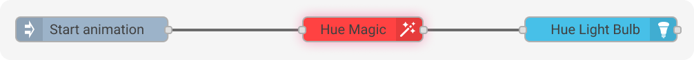 Hue Magic Example