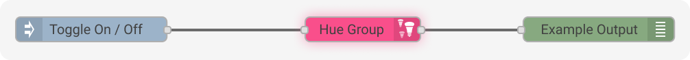 Hue Group Example