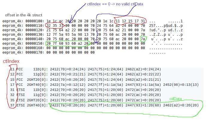 ath9k_htc AR9271 tx power increase weird problem + debug
