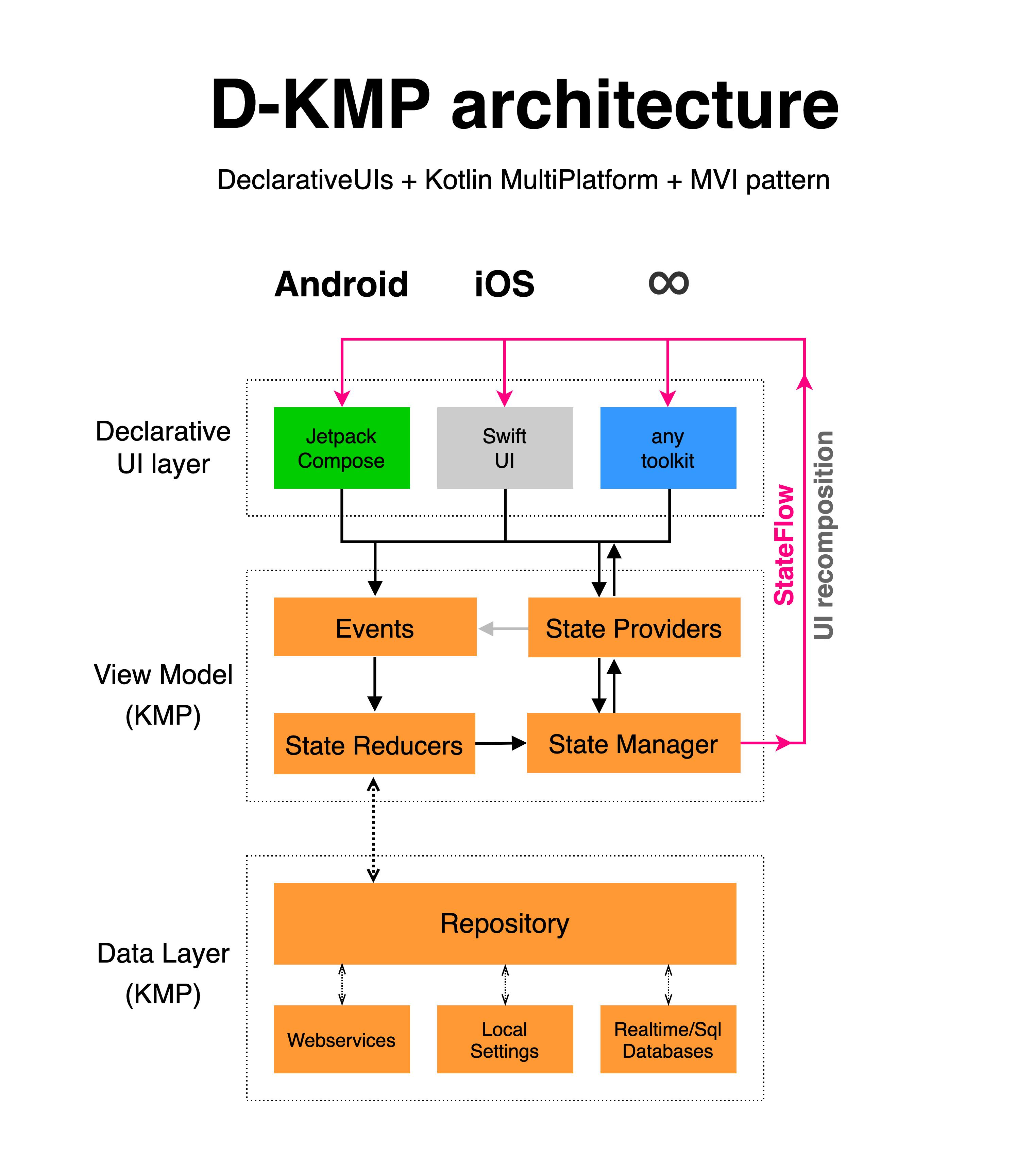 app_structure