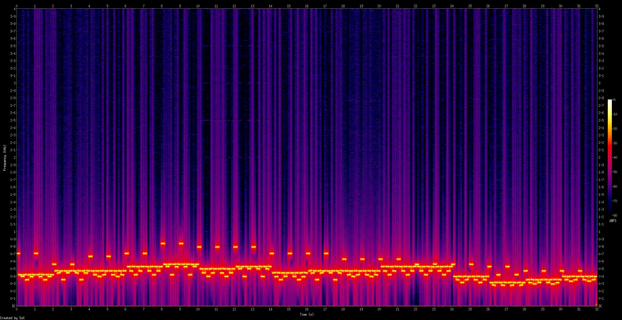 spectrogram_discontinuous