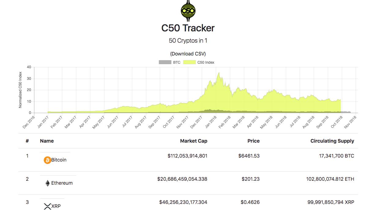 bitcoin index tracker