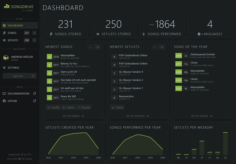 20200223_songdrive_dashboard