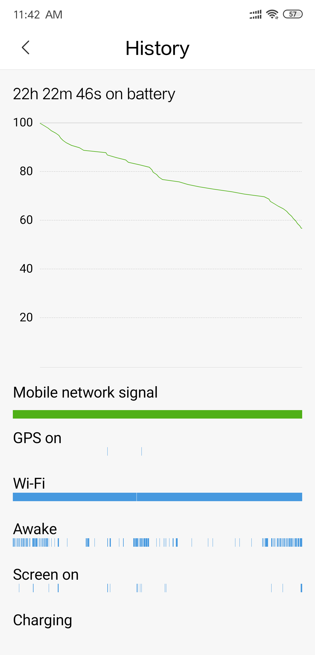 Battery drain with AutoUpload · Issue #4406 · nextcloud