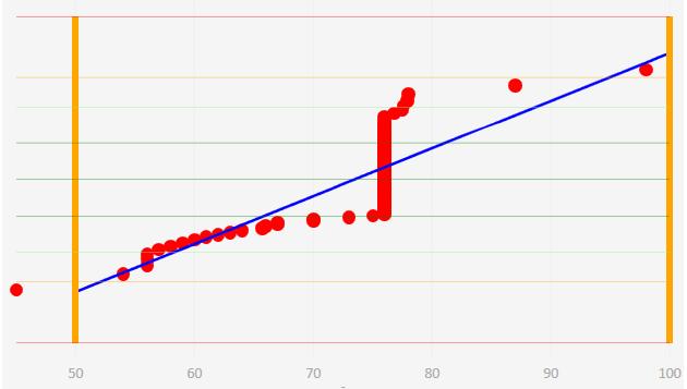 Live-Charts ( Live-Charts )