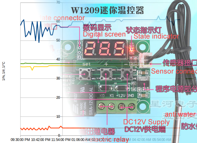 Board W1209 · TG9541/stm8ef Wiki · GitHub