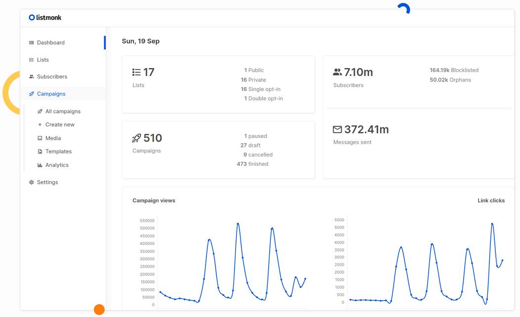 listmonk-dashboard