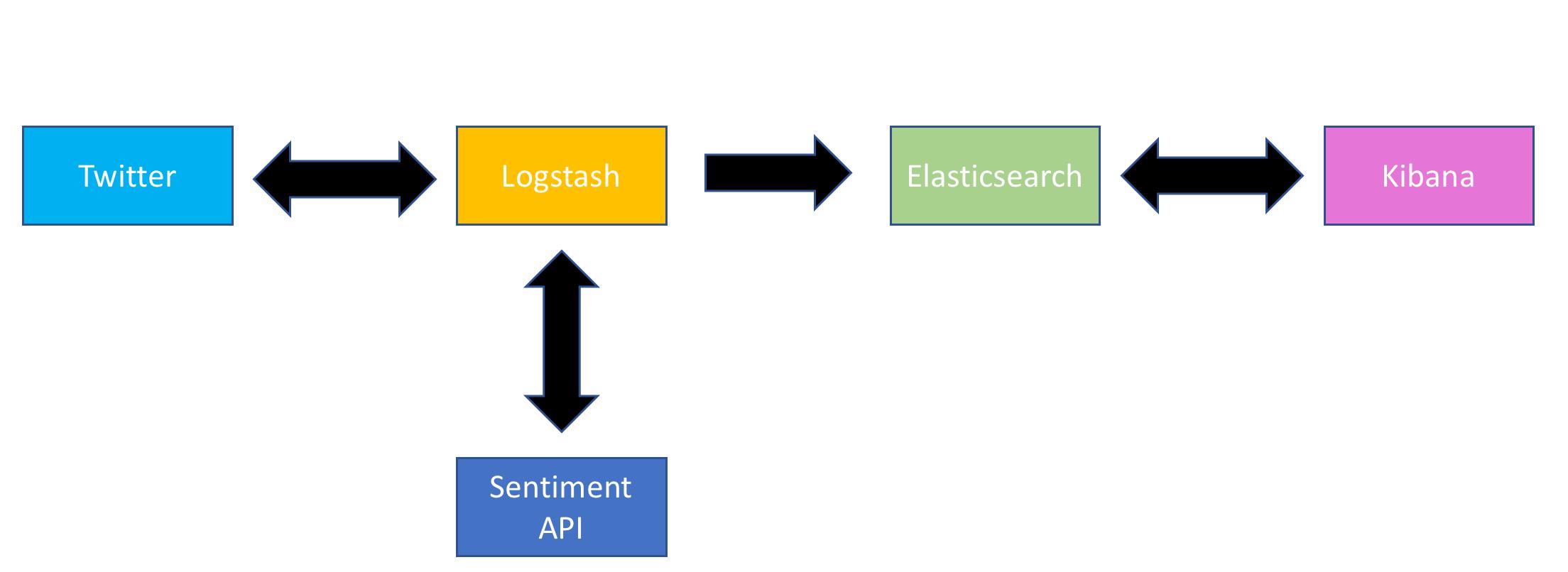Professor / Guide logstash filter date_formatter install