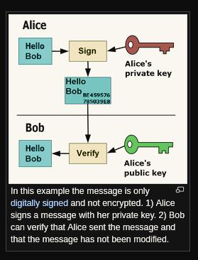 public key cryptography wikipedia