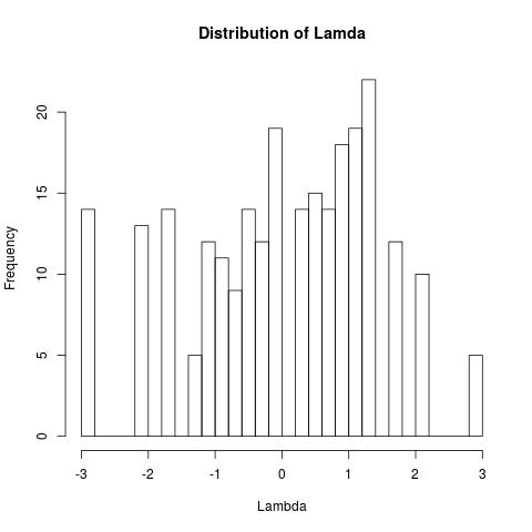 lambdadistrib