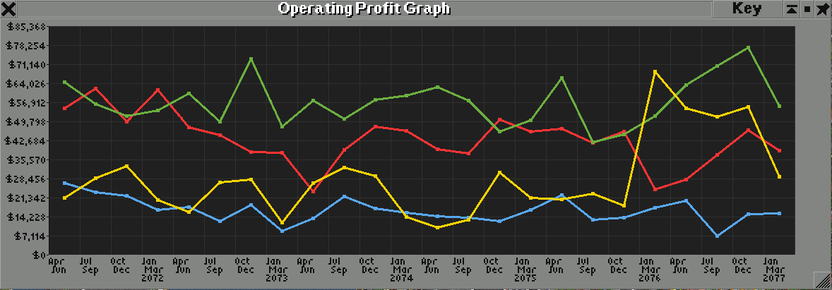 graph_period_current