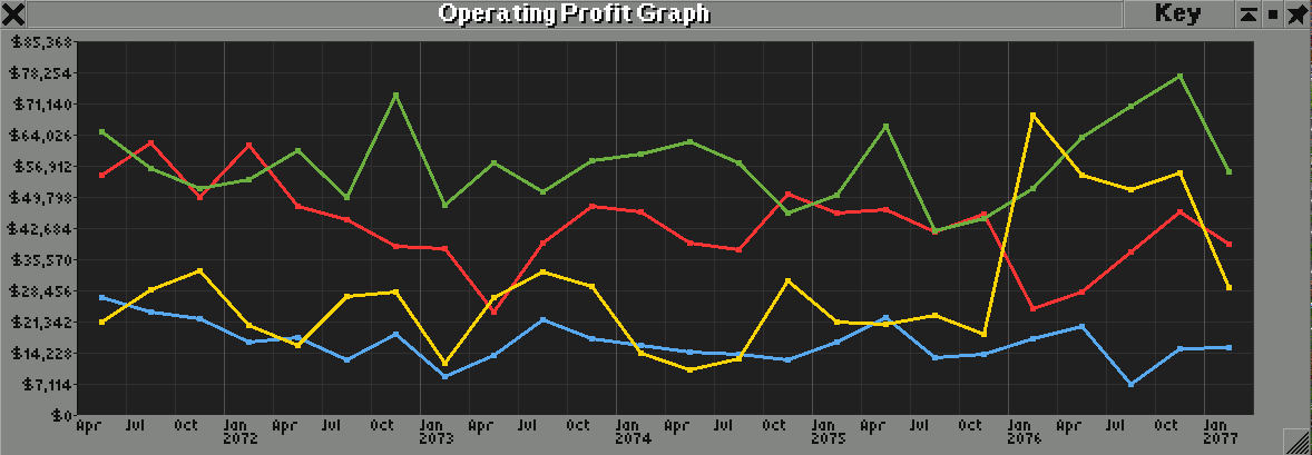graph_period_proposed