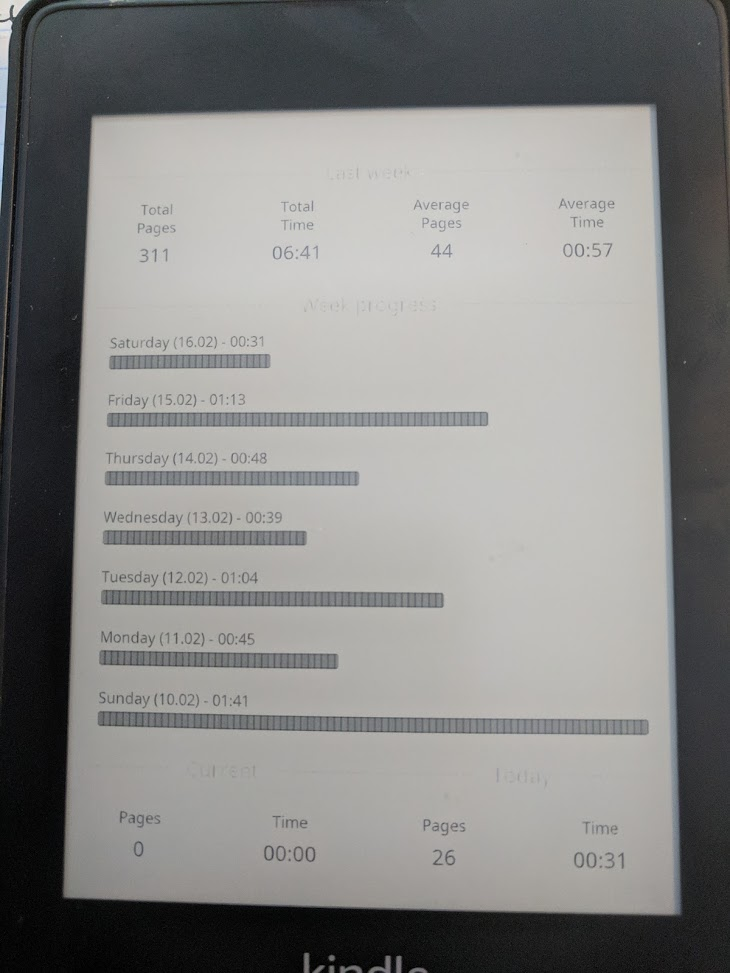 During OTA update on Kindle PW4