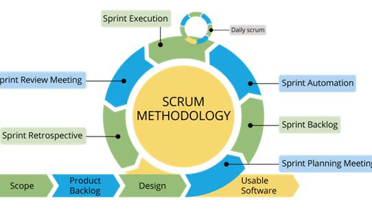 scrum-1
