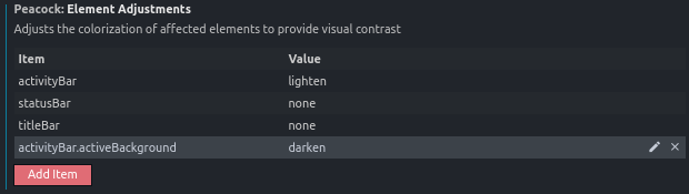 Desired settings approach