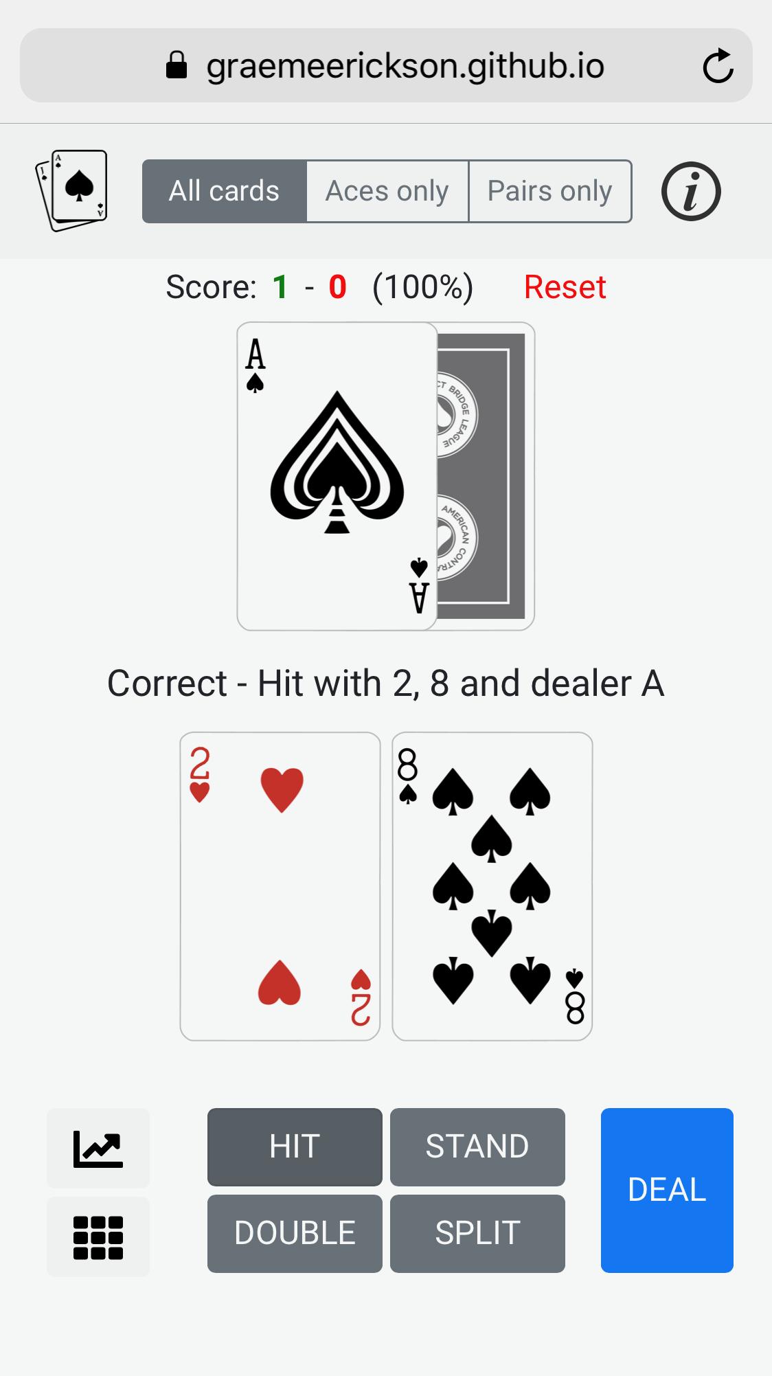 blackjack strategy screenshots - 5