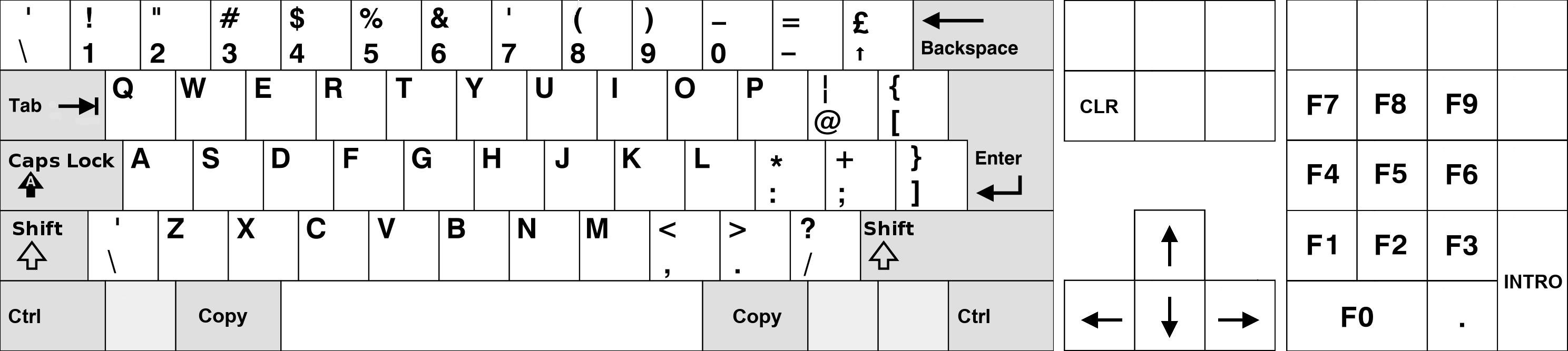 Amstrad - CPC (Caprice32) - Libretro Docs