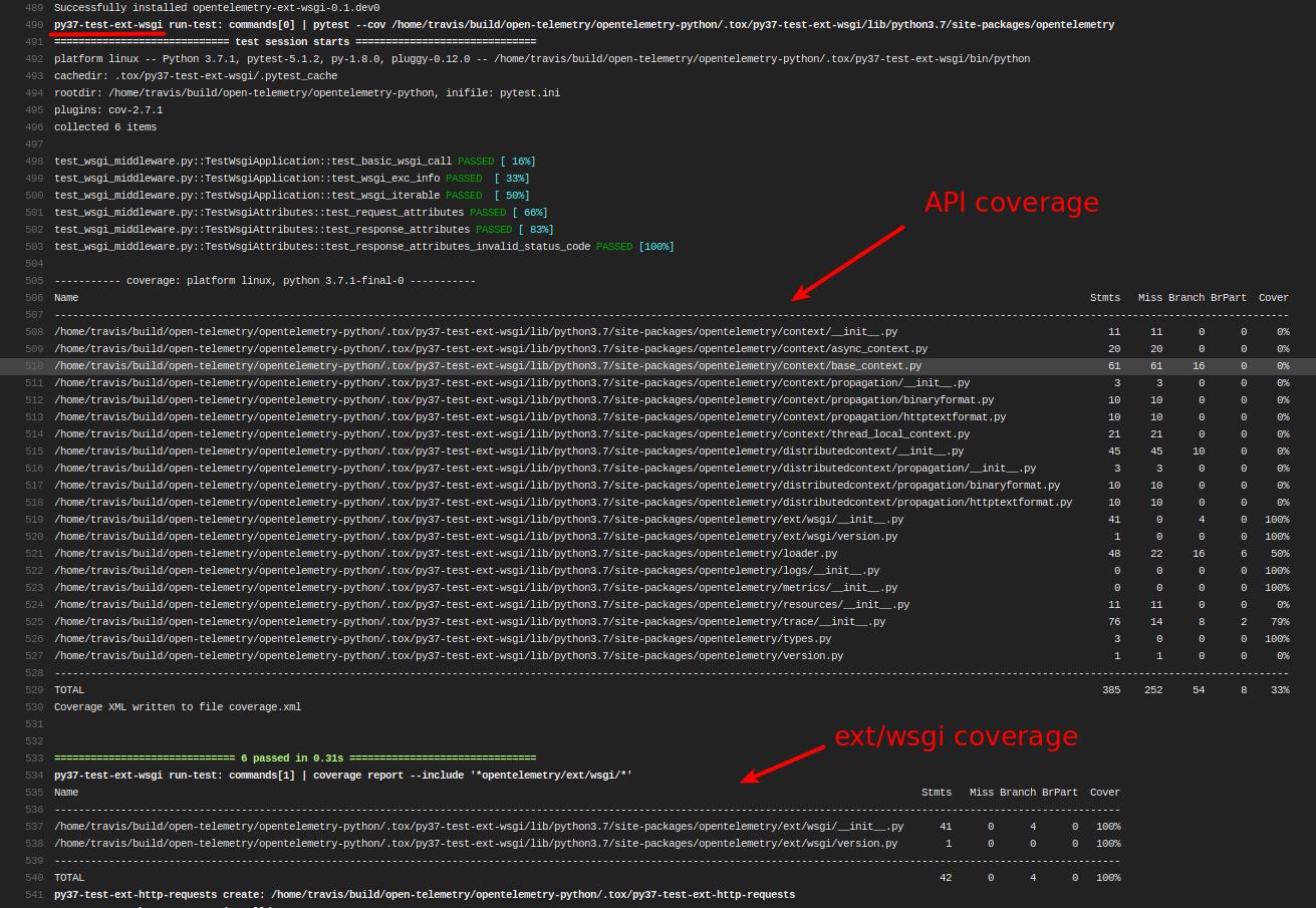 opentelemetry-coverage