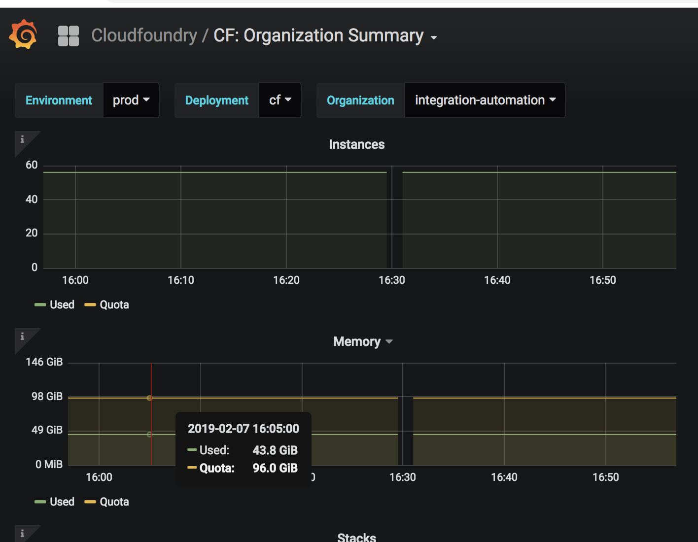 cloudfoundry-community - Bountysource