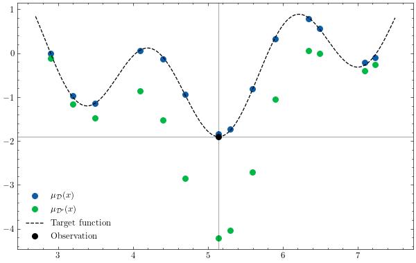 posterior_mean_plot