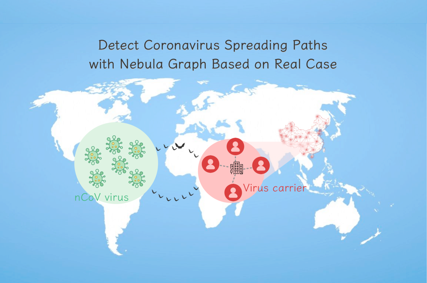 Detect Corona Virus Spreading With Graph Database Based on a Real Case