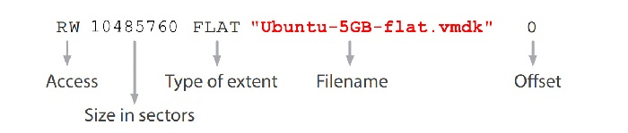 5GB-VMDK_Descriptor