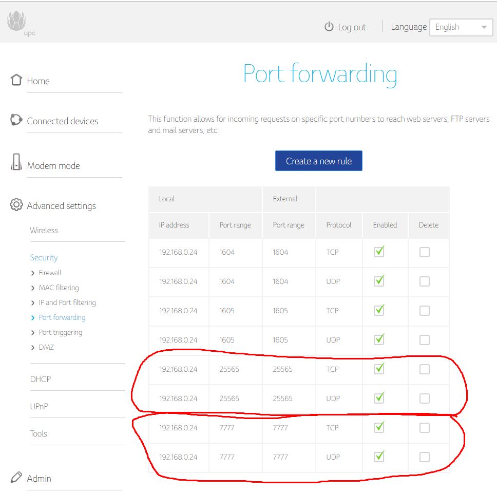 forwarded ports