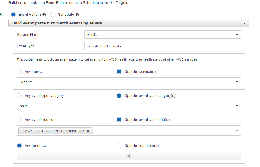 Operational Issue CloudWatch events are not created for AWS Health