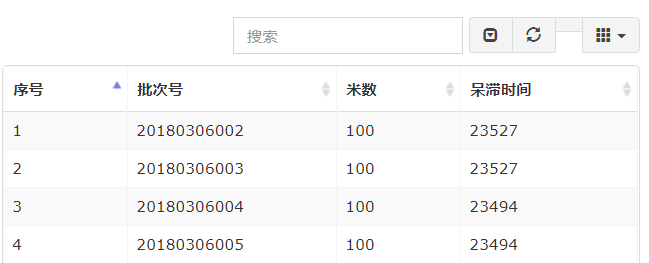 toggle icon doesn't appear · Issue #3702 · wenzhixin/bootstrap-table